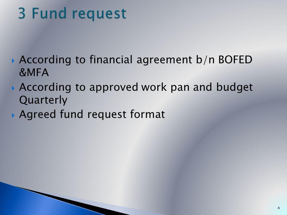  Finland Government contribution  Regional Government Contribution  Community contribution 3