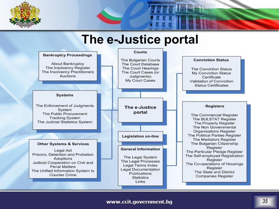 www.ccit.government.bg 35 The e-Justice portal