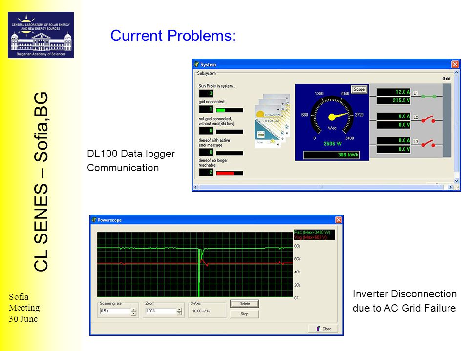 CL SENES – Sofia,BG Sofia Meeting 30 June Current Problems: DL100 Data logger Communication Inverter Disconnection due to AC Grid Failure