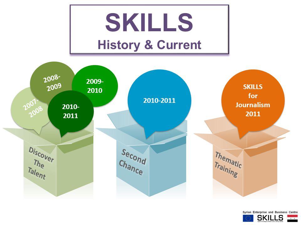 2010-2011 2007- 2008 2008- 2009 2009- 2010 SKILLS History & Current SKILLS History & Current SKILLS for Journalism 2011 SKILLS for Journalism 2011 2010- 2011