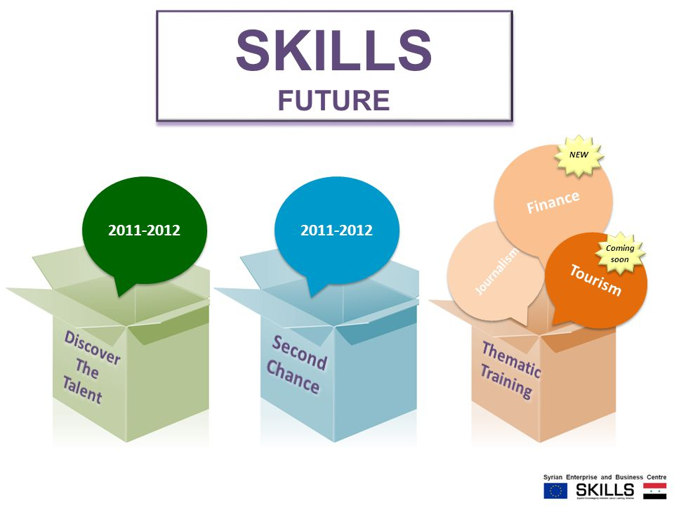 2011-2012 Journalism Finance Tourism NEW 2011-2012 SKILLS FUTURE SKILLS FUTURE Coming soon