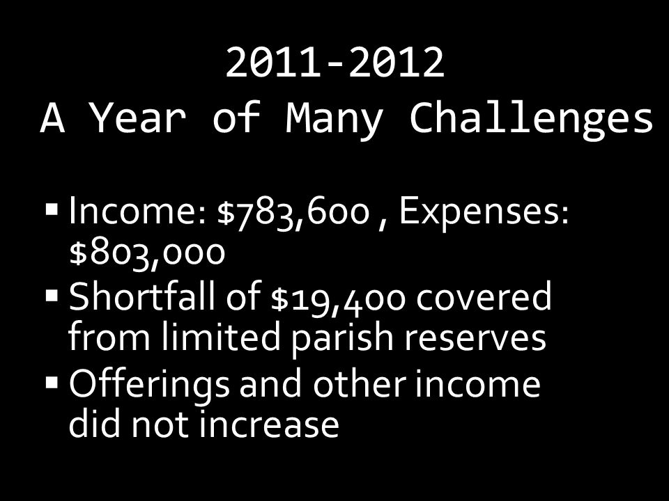 2011-2012 - Challenges …… One-time Expenses:  Replaced outdated, non-working phone system *  Replaced church overhead projector system *  Replaced the Parish Center fire suppression system *  Upgraded church restrooms with handicapped door openers  Made repairs related to damage caused by winter storms * Paid in part or all by the Ladies of St.