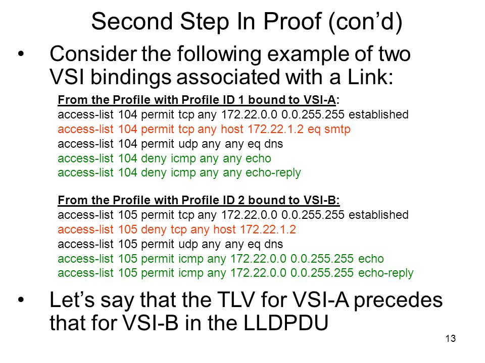 13 Second Step In Proof (con'd) Consider the following example of two VSI bindings associated with a Link: From the Profile with Profile ID 1 bound to