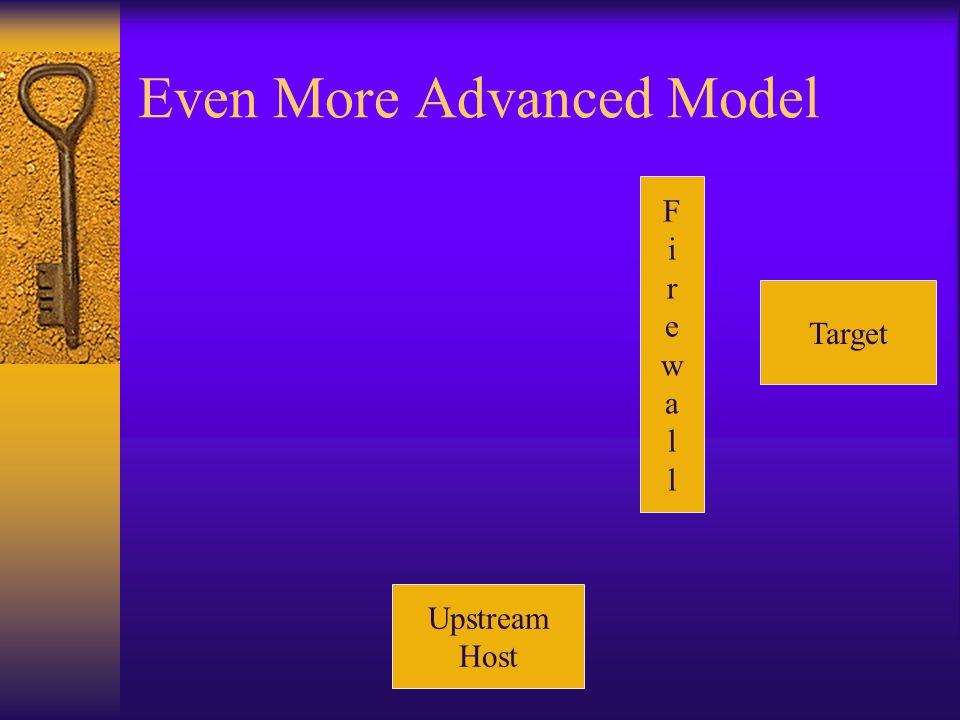 Even More Advanced Model Target FirewallFirewall Upstream Host
