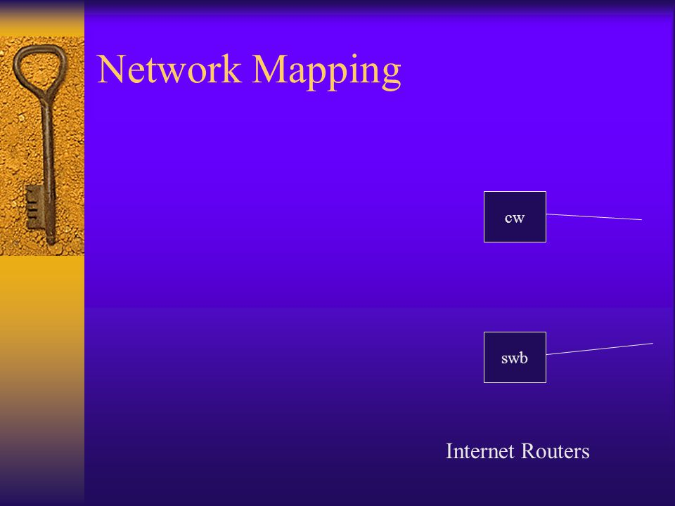 Network Mapping cw swb Internet Routers