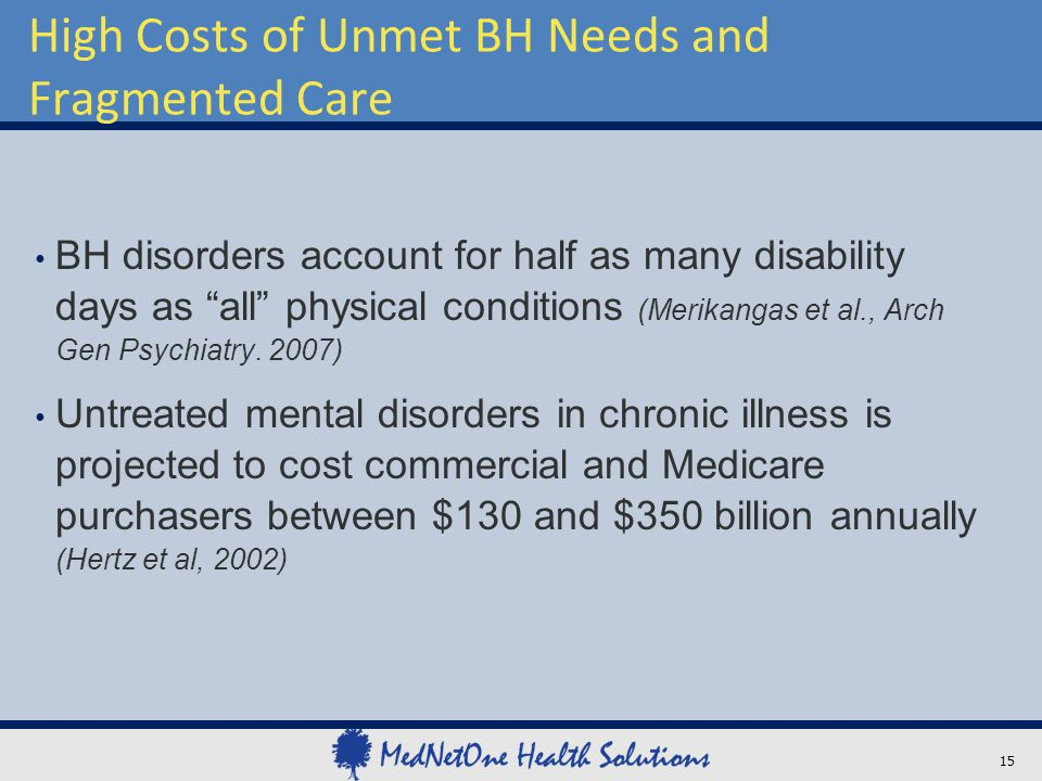 "High Costs of Unmet BH Needs and Fragmented Care BH disorders account for half as many disability days as ""all"" physical conditions (Merikangas et al."