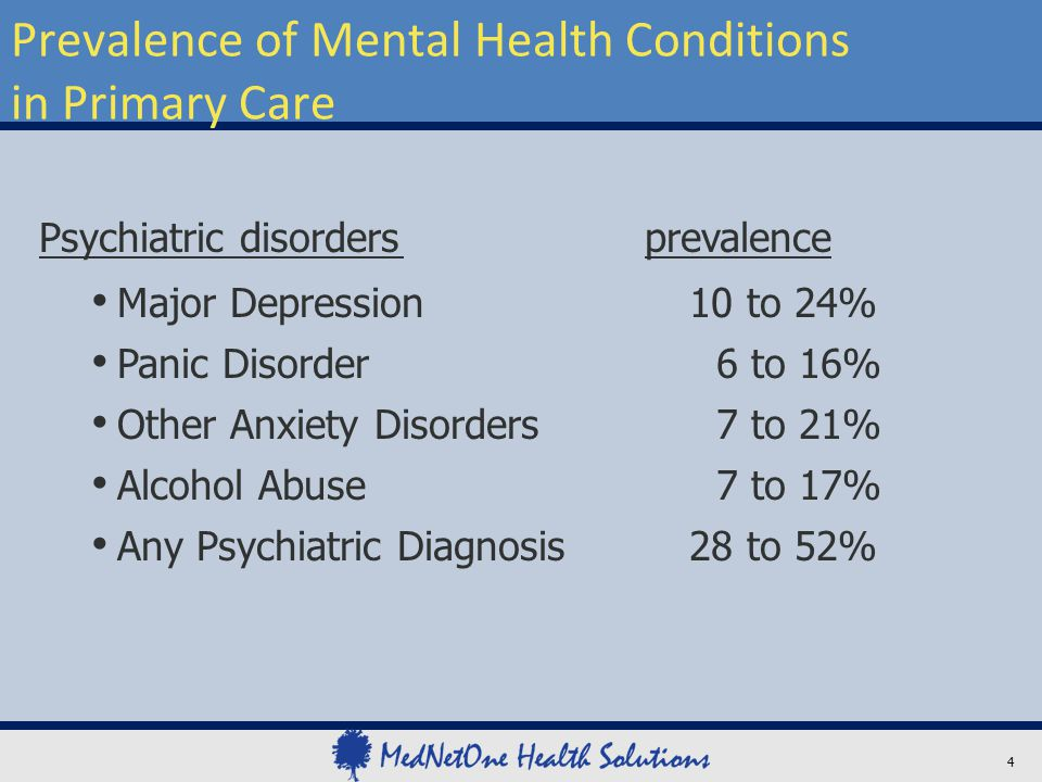 Prevalence of Mental Health Conditions in Primary Care 4 Psychiatric disorders prevalence Major Depression 10 to 24% Panic Disorder 6 to 16% Other Anx