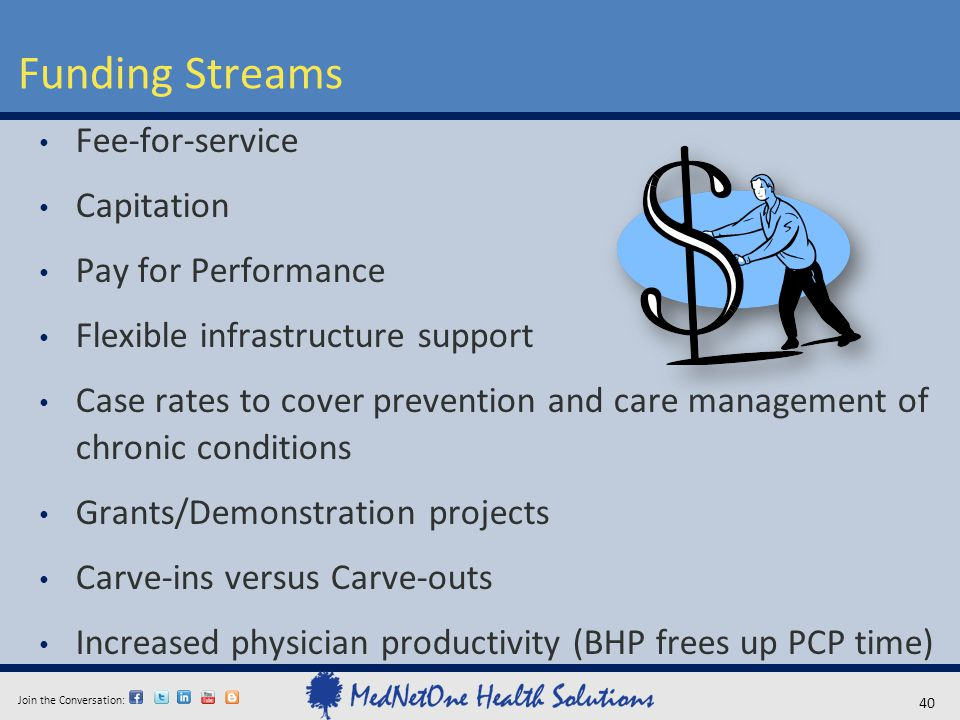 Join the Conversation: Funding Streams 40 Fee-for-service Capitation Pay for Performance Flexible infrastructure support Case rates to cover preventio