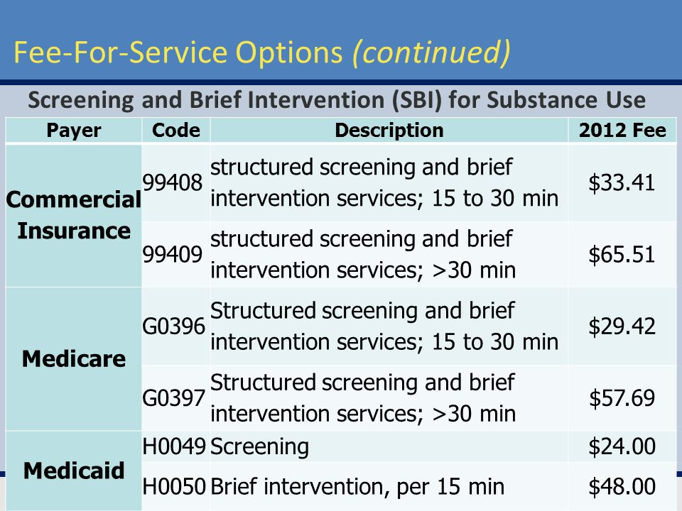 Join the Conversation: Fee-For-Service Options (continued) 42 Screening and Brief Intervention (SBI) for Substance Use PayerCodeDescription2012 Fee Co