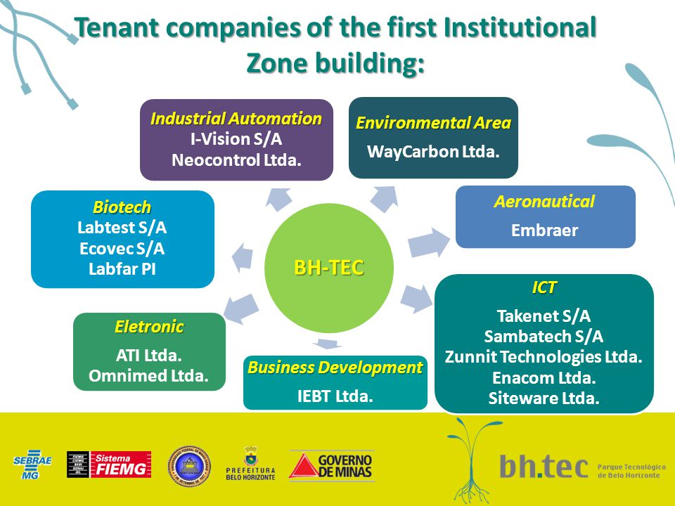 Tenant companies of the first Institutional Zone building: BH-TEC Industrial Automation Industrial Automation I-Vision S/A Neocontrol Ltda. Aeronautic