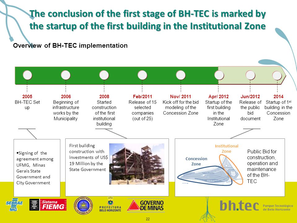 Overview of BH-TEC implementation Nov/ 2011 Kick off for the bid modeling of the Concession Zone Feb/2011 Release of 15 selected companies (out of 25)
