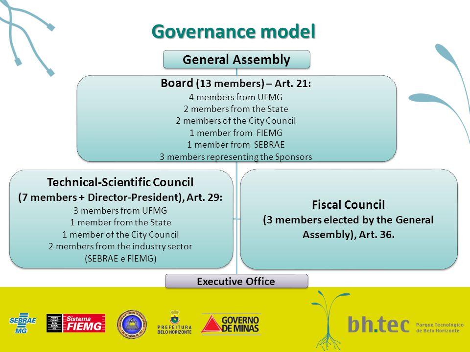 Governance model General Assembly Board (13 members) – Art.