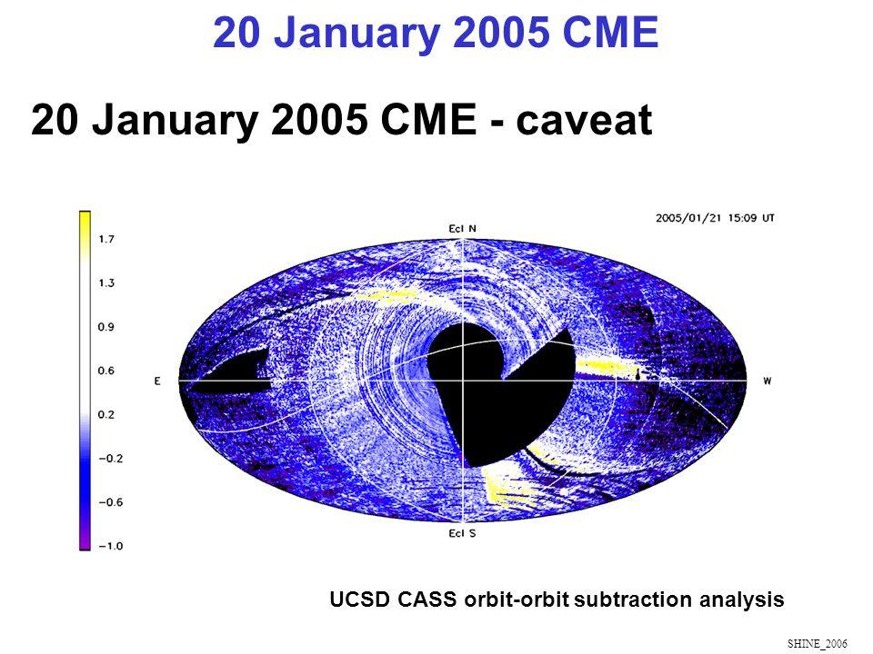 SHINE_2006 20 January 2005 CME - caveat 20 January 2005 CME UCSD CASS orbit-orbit subtraction analysis