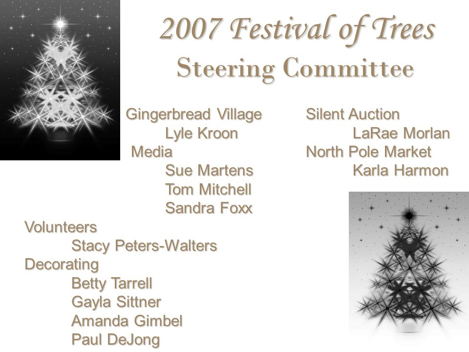 Gingerbread VillageSilent Auction Gingerbread VillageSilent Auction Lyle KroonLaRae Morlan MediaNorth Pole Market MediaNorth Pole Market Sue MartensKarla Harmon Tom Mitchell Sandra Foxx Volunteers Stacy Peters-Walters Decorating Betty Tarrell Gayla Sittner Amanda Gimbel Paul DeJong 2007 Festival of Trees Steering Committee