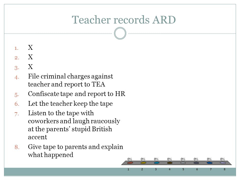 Teacher records ARD 1. X 2. X 3. X 4. File criminal charges against teacher and report to TEA 5.