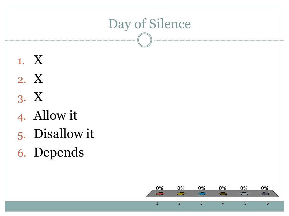 Day of Silence 1. X 2. X 3. X 4. Allow it 5. Disallow it 6. Depends