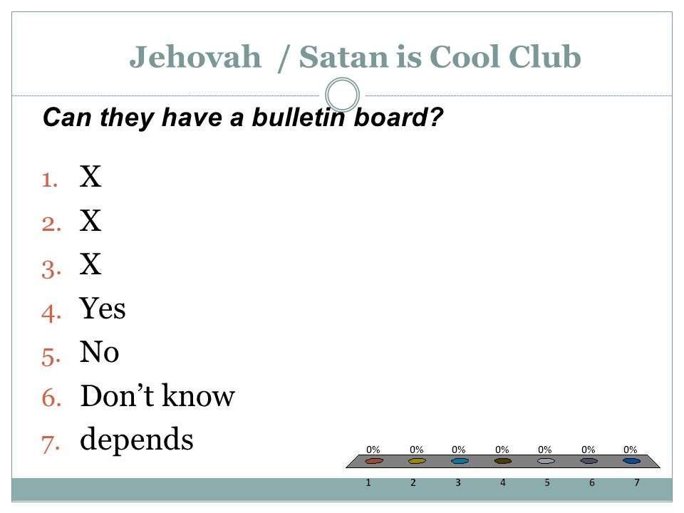 Jehovah / Satan is Cool Club Can they have a bulletin board.