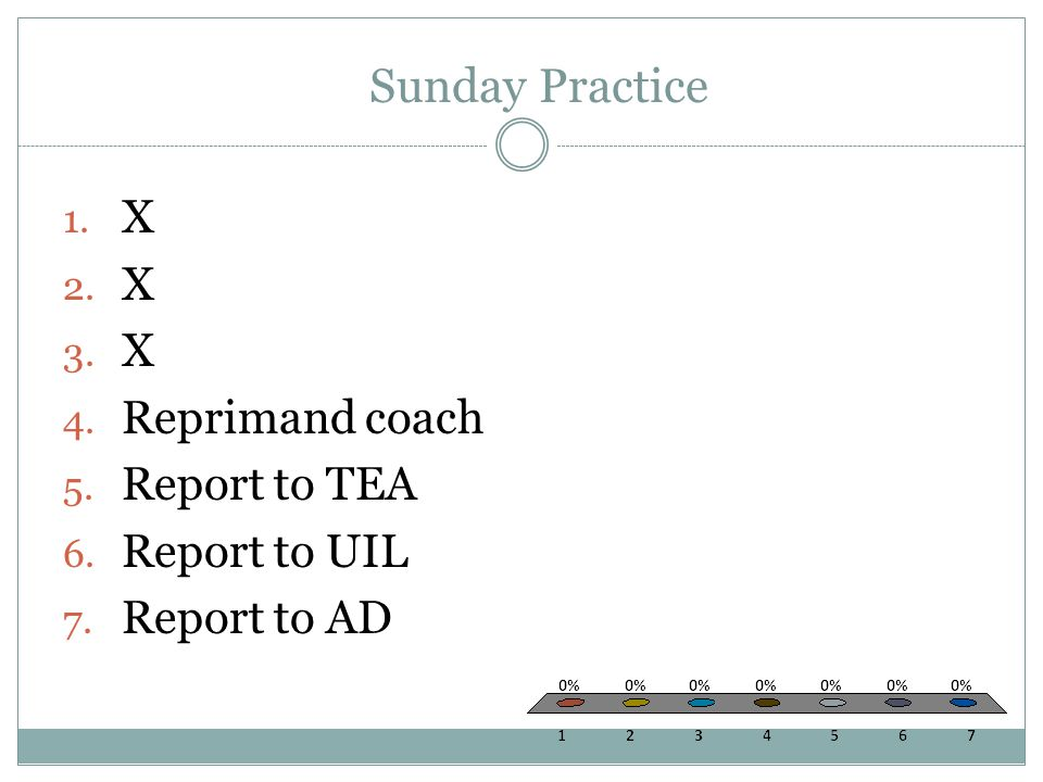 Sunday Practice 1. X 2. X 3. X 4. Reprimand coach 5. Report to TEA 6. Report to UIL 7. Report to AD