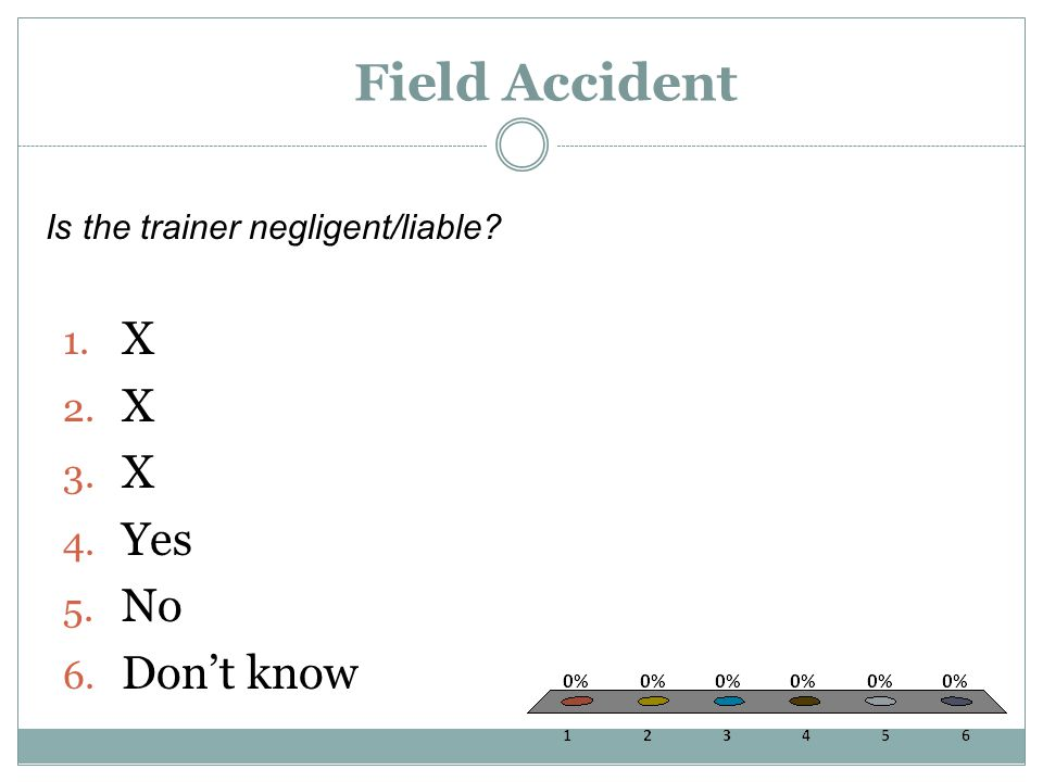 Field Accident Is the trainer negligent/liable 1. X 2. X 3. X 4. Yes 5. No 6. Don't know
