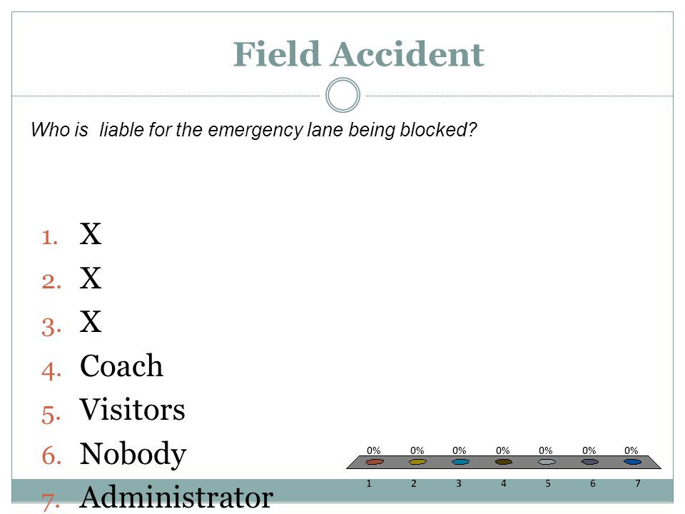 Field Accident Who is liable for the emergency lane being blocked.