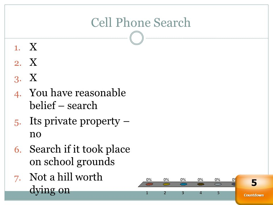Cell Phone Search 1. X 2. X 3. X 4. You have reasonable belief – search 5.