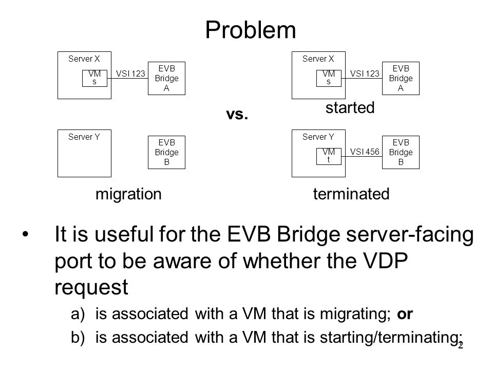 2 Problem It is useful for the EVB Bridge server-facing port to be aware of whether the VDP request a)is associated with a VM that is migrating; or b)is associated with a VM that is starting/terminating; EVB Bridge A Server X Server Y VM s VSI 123 EVB Bridge B vs.