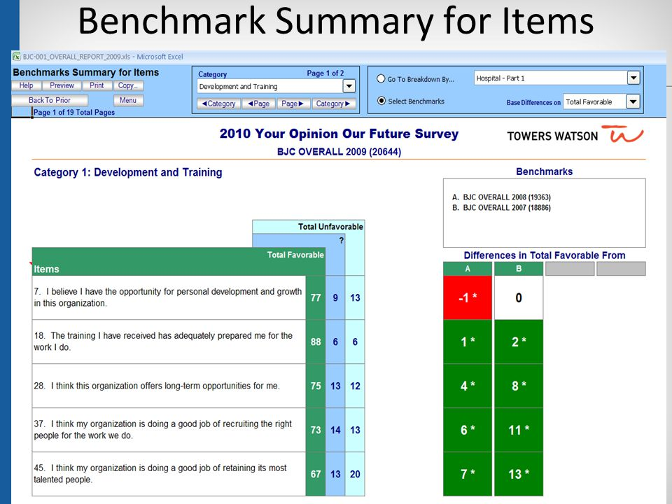 Benchmark Summary for Items 41 Click Select Benchmarks