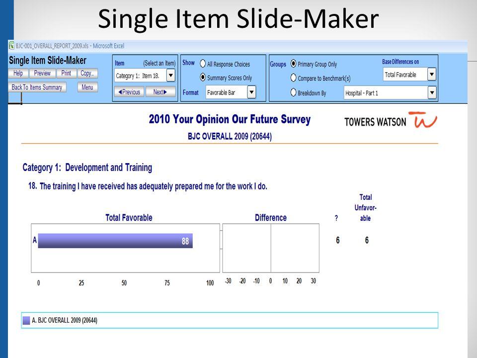 Single Item Slide-Maker 44