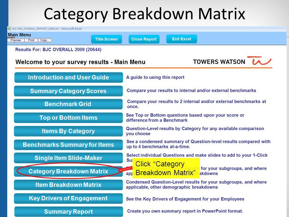 """Category Breakdown Matrix 45 Click """"Category Breakdown Matrix"""""""