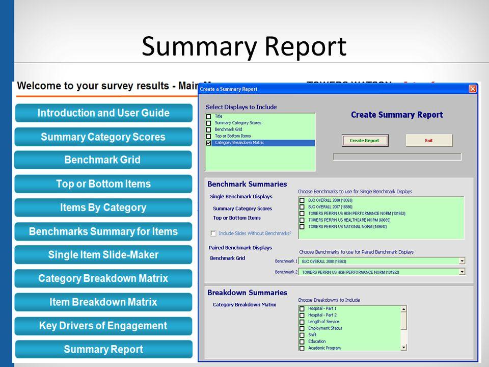 Summary Report 54