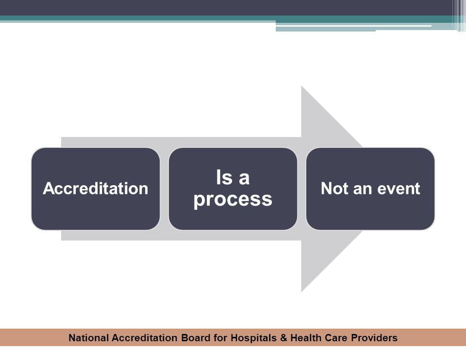 National Accreditation Board for Hospitals & Health Care Providers Accreditation Is a process Not an event