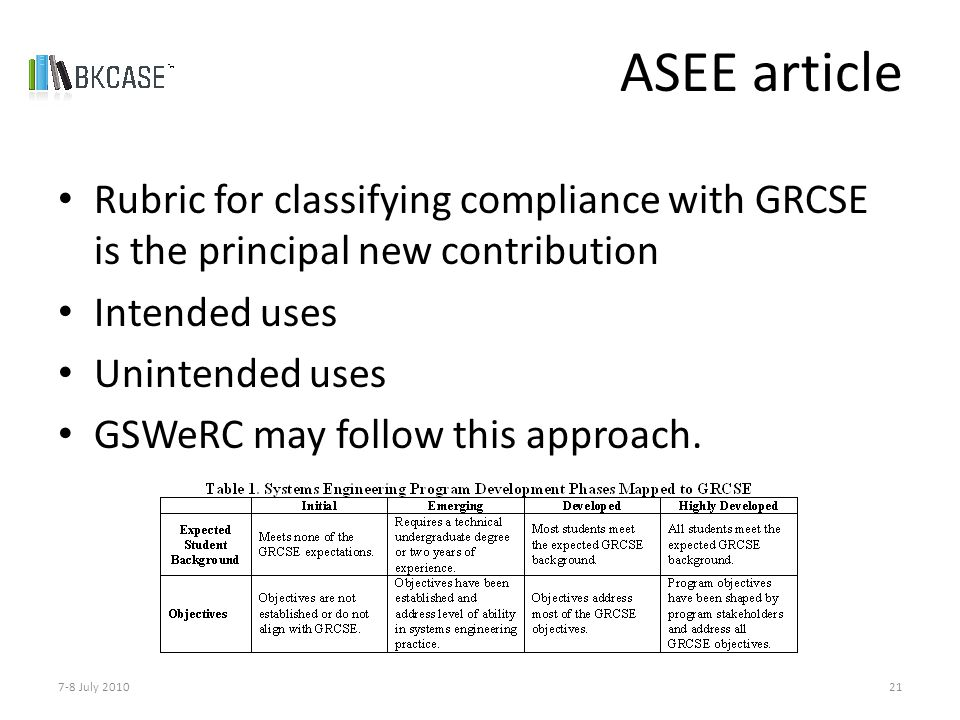 ASEE article Rubric for classifying compliance with GRCSE is the principal new contribution Intended uses Unintended uses GSWeRC may follow this approach.