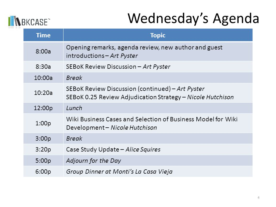 Wednesday's Agenda 4 TimeTopic 8:00a Opening remarks, agenda review, new author and guest introductions – Art Pyster 8:30aSEBoK Review Discussion – Art Pyster 10:00aBreak 10:20a SEBoK Review Discussion (continued) – Art Pyster SEBoK 0.25 Review Adjudication Strategy – Nicole Hutchison 12:00pLunch 1:00p Wiki Business Cases and Selection of Business Model for Wiki Development – Nicole Hutchison 3:00pBreak 3:20pCase Study Update – Alice Squires 5:00pAdjourn for the Day 6:00pGroup Dinner at Monti's La Casa Vieja