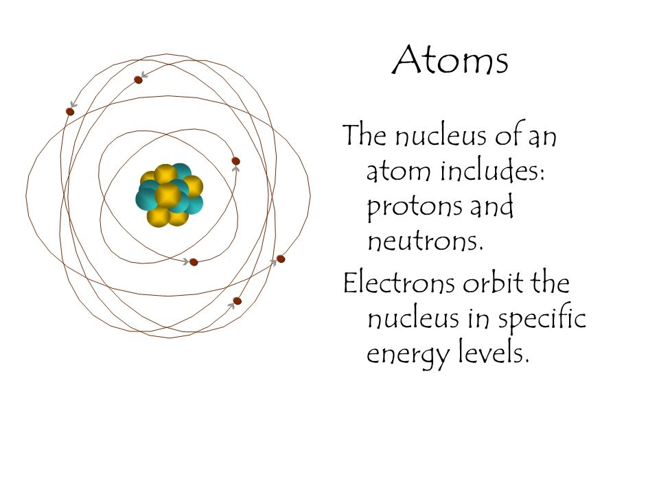 Elements The number of protons never changes – this equals the atomic number.