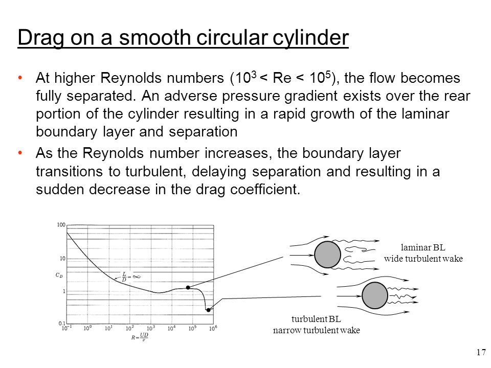 17 laminar BL wide turbulent wake turbulent BL narrow turbulent wake Drag on a smooth circular cylinder At higher Reynolds numbers (10 3 < Re < 10 5 )