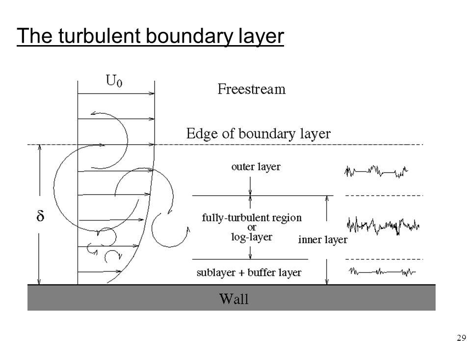 29 The turbulent boundary layer