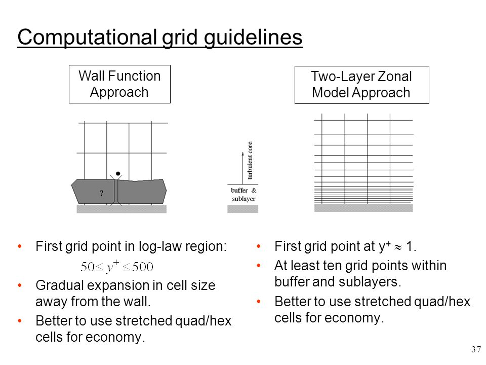 37 First grid point in log-law region: Gradual expansion in cell size away from the wall. Better to use stretched quad/hex cells for economy. Wall Fun