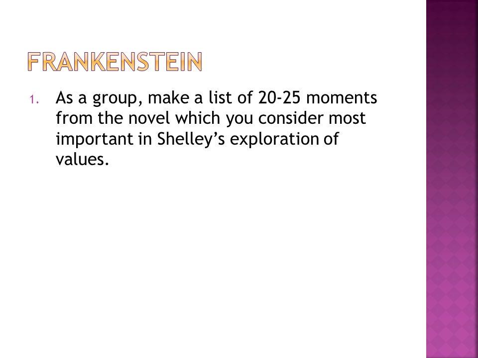  1.Frankenstein notes  2. Blade Runner notes  3.
