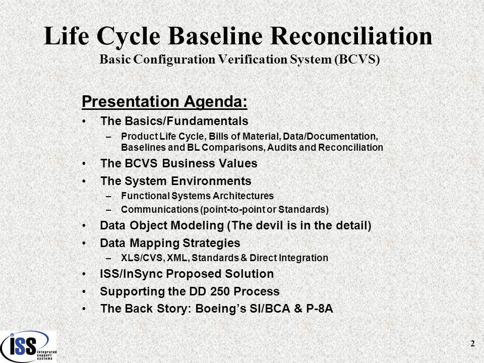 IP Plan/Fab Plans 1 Assembly, PN The Mechanisms & Processes (Basic Configuration Reconciliation Process) As-DesignedAs-PlannedAs-Built Parts Planned (IP Plans) Parts Defined (Dwgs/PLs) Parts Ordered (Fab.