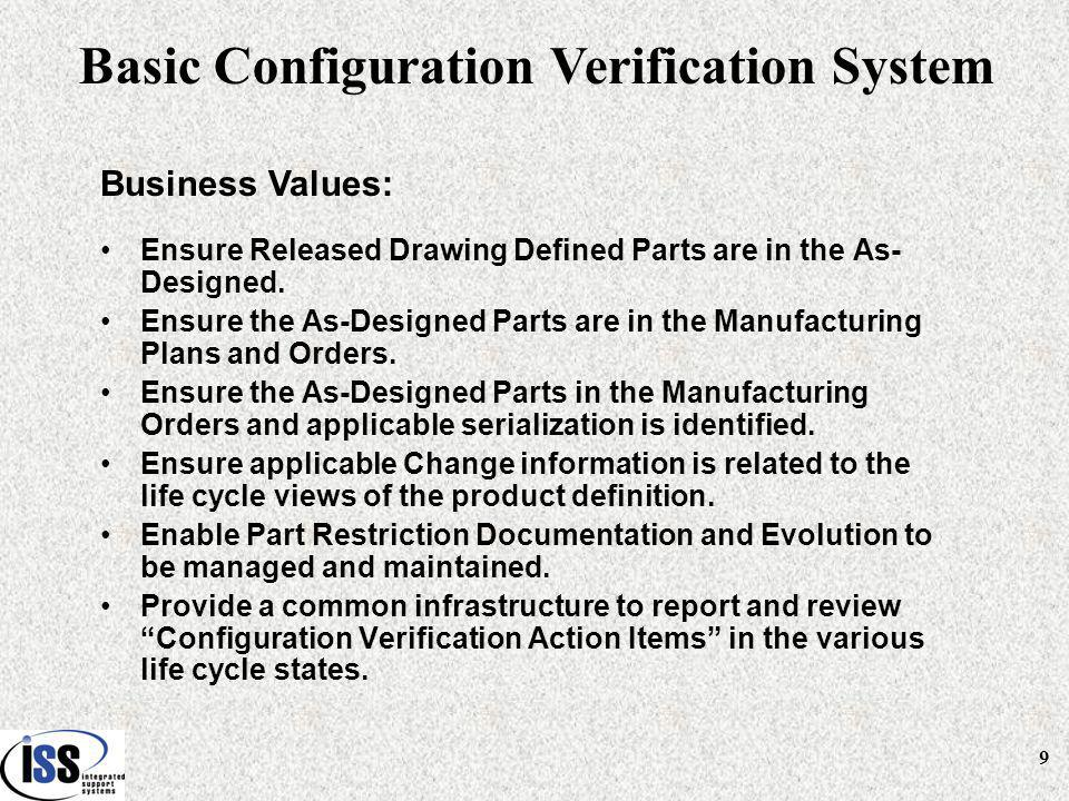 Basic Configuration Verification System Business Values: Ensure Released Drawing Defined Parts are in the As- Designed.