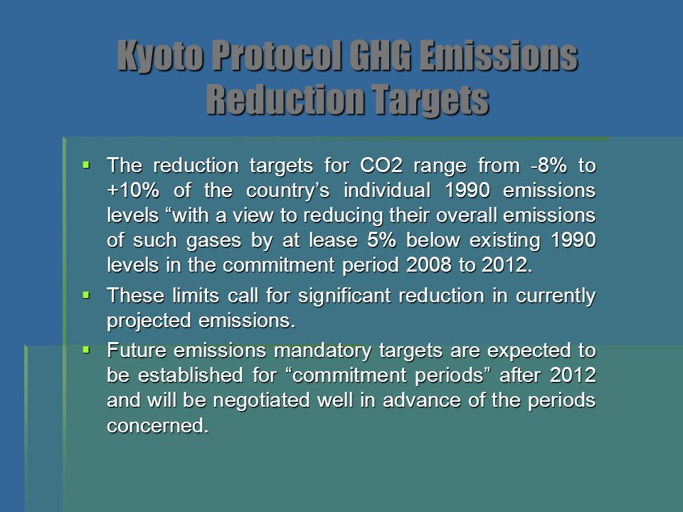 Kyoto Protocol GHG Emissions Reduction Targets  The reduction targets for CO2 range from -8% to +10% of the country's individual 1990 emissions level