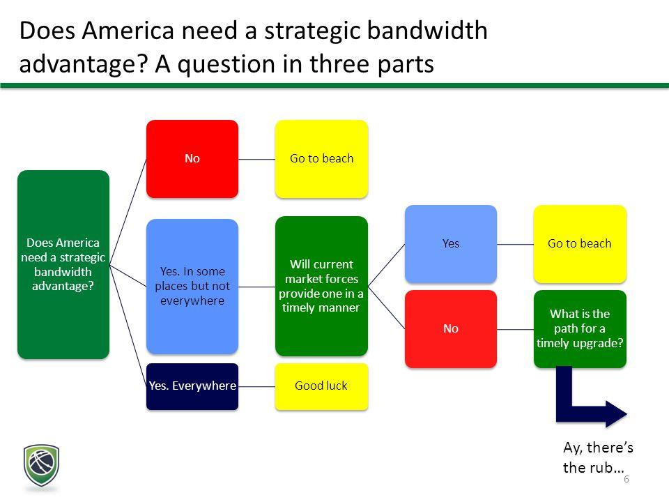 Does America need a strategic bandwidth advantage.