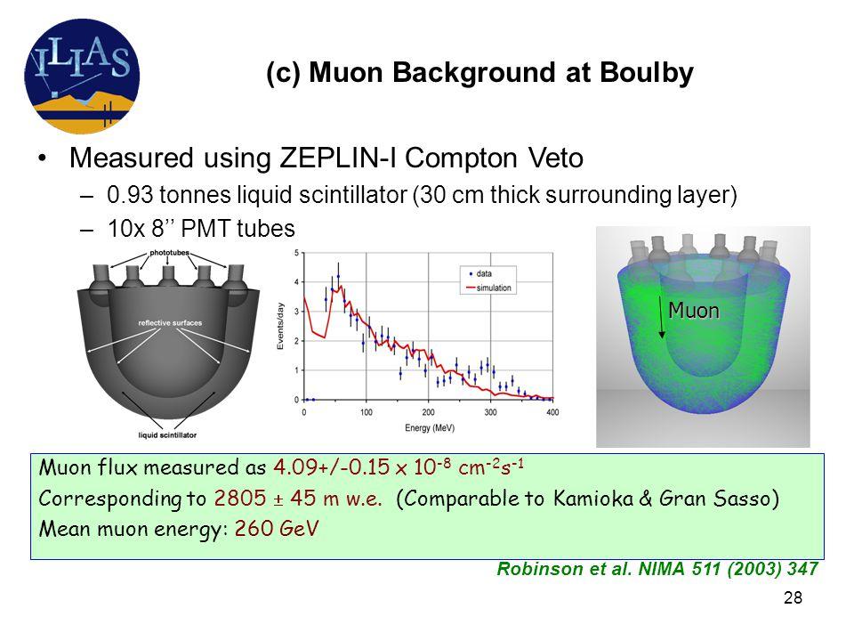 28 Measured using ZEPLIN-I Compton Veto –0.93 tonnes liquid scintillator (30 cm thick surrounding layer) –10x 8'' PMT tubes Muon Muon flux measured as 4.09+/-0.15 x 10 -8 cm -2 s -1 Corresponding to 2805  45 m w.e.
