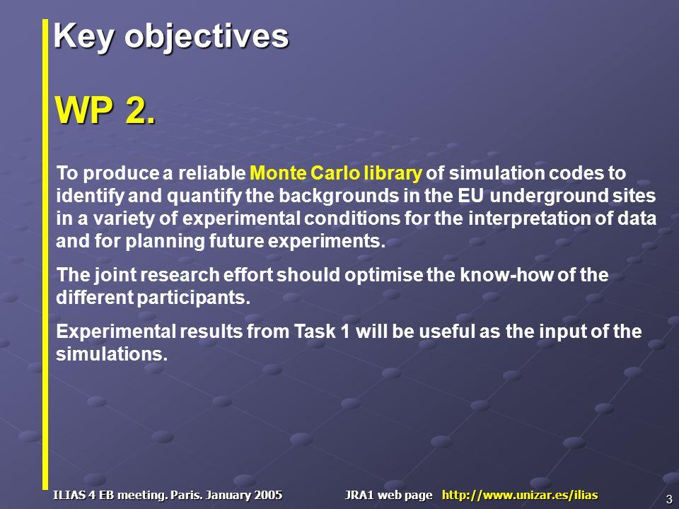 ILIAS 4 EB meeting. Paris. January 2005 JRA1 web page http://www.unizar.es/ilias 3 WP 2.