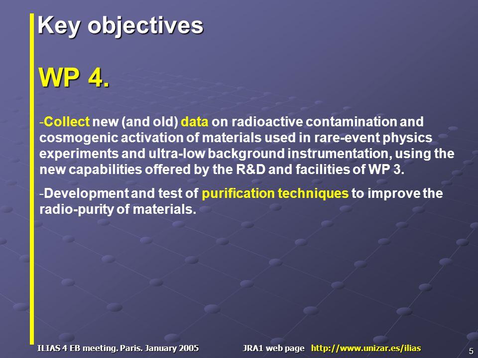ILIAS 4 EB meeting. Paris. January 2005 JRA1 web page http://www.unizar.es/ilias 5 WP 4.