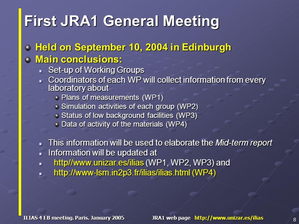 ILIAS 4 EB meeting. Paris.