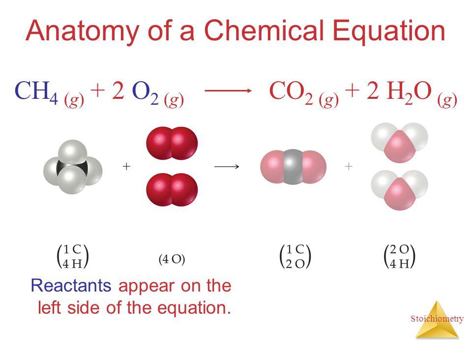 Stoichiometry Finding Empirical Formulas