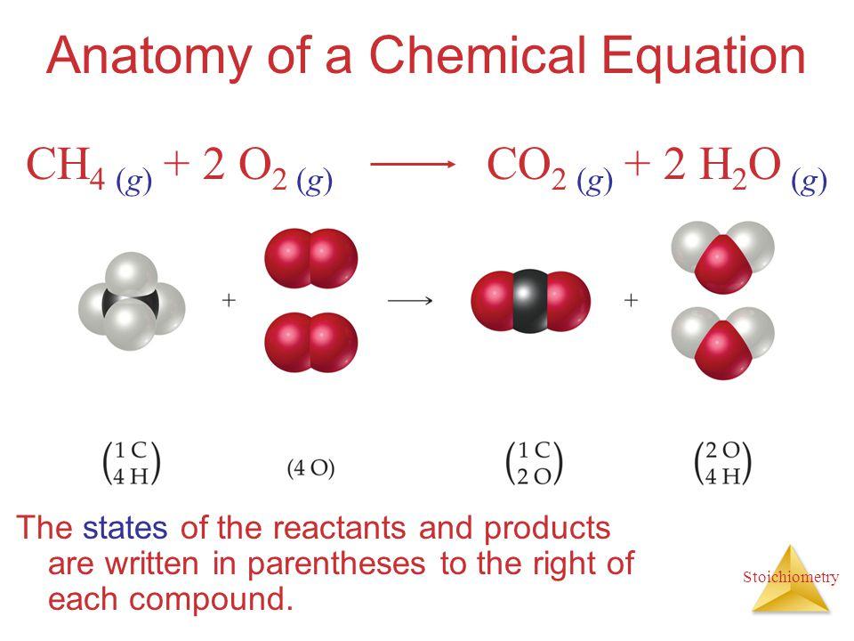 Stoichiometry Molecular Weight (MW) Sum of the atomic weights of the atoms in a molecule For the molecule ethane, C 2 H 6, the molecular weight would be C: 2(12.0 amu) + H: 6(1.0 amu) 30.0 amu