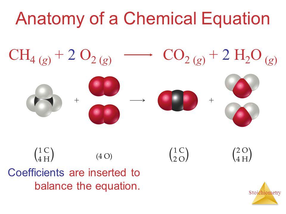 Stoichiometry Calculating Empirical Formulas Assuming 100.00 g of para-aminobenzoic acid, C:61.31 g x = 5.105 mol C H: 5.14 g x= 5.09 mol H N:10.21 g x= 0.7288 mol N O:23.33 g x = 1.456 mol O 1 mol 12.01 g 1 mol 14.01 g 1 mol 1.01 g 1 mol 16.00 g