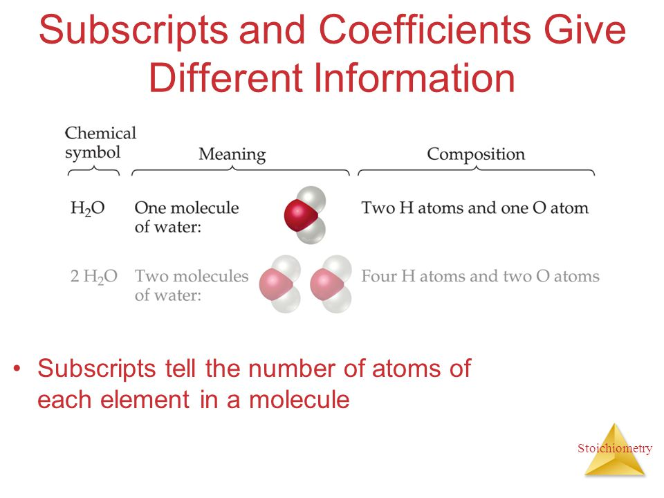 Stoichiometry Subscripts and Coefficients Give Different Information Subscripts tell the number of atoms of each element in a molecule Coefficients tell the number of molecules